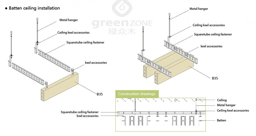 Greenzone-B50f Fire-retardant Wpc Decoration Material Hollow Timber Tube-19