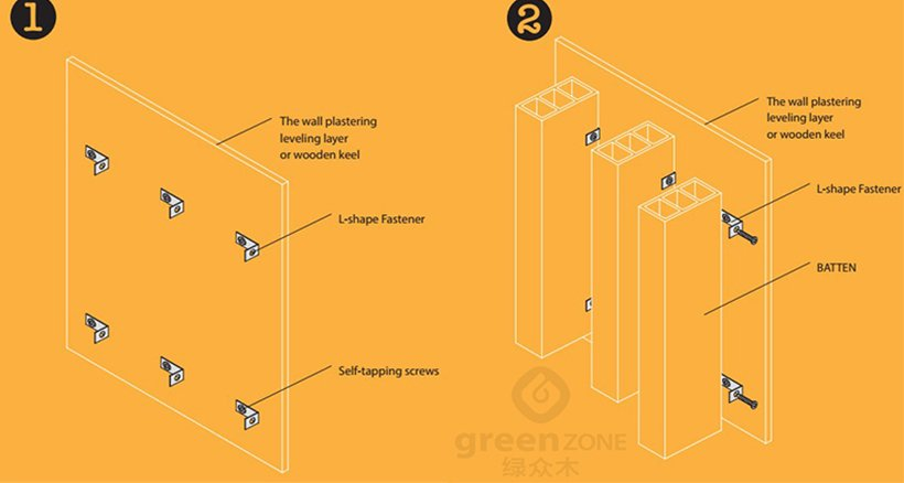 Greenzone-Find Softwood Timber Cladding wpc Hollow Batten On Greenzone-17