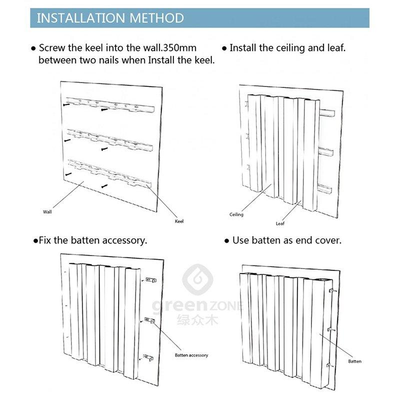 Ceiling installation method