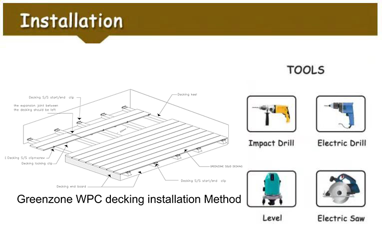 Greenzone-Wpc Co-extrusion Outdoor Hollow Decking Del13823- Greenzone-18